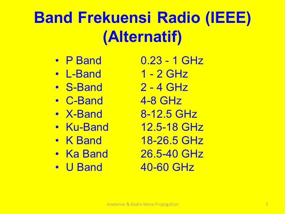 Band Frekuensi Radio (IEEE) (Alternatif) P Band0.23 - 1 GHz L-Band1 - 2 GHz S-Band 2 - 4 GHz C-Band 4-8 GHz X-Band 8-12.5 GHz Ku-Band 12.5-18 GHz K Ba