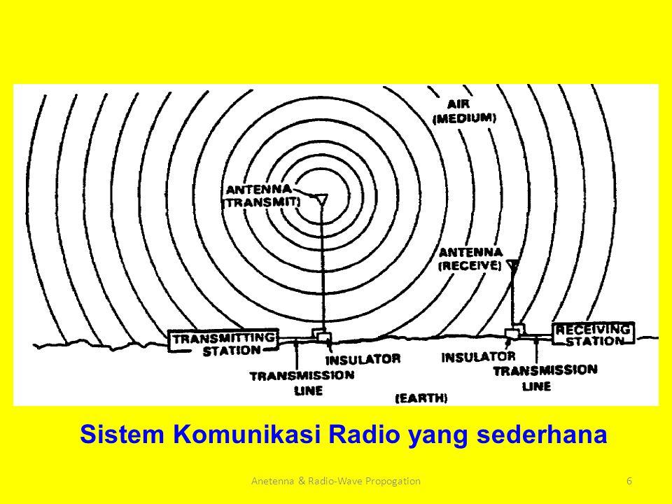 6 Sistem Komunikasi Radio yang sederhana