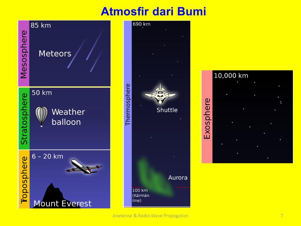 Anetenna & Radio-Wave Propogation7 Atmosfir dari Bumi