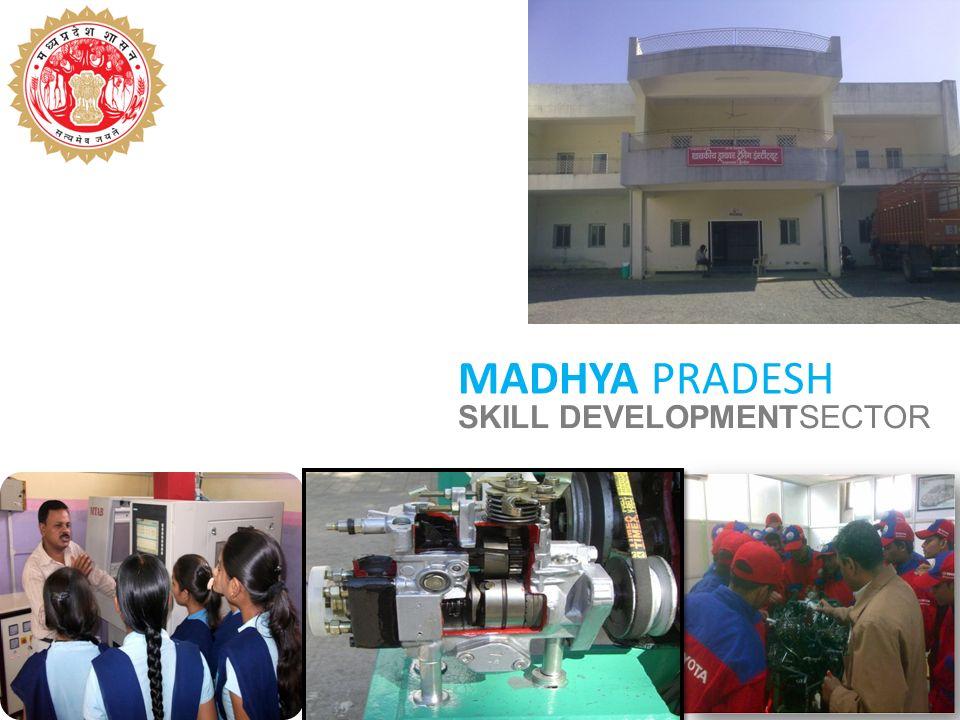 MADHYA PRADESH SKILL DEVELOPMENTSECTOR