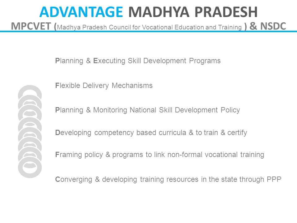ADVANTAGE MADHYA PRADESH MPCVET ( Madhya Pradesh Council for Vocational Education and Training ) & NSDC Planning & Executing Skill Development Programs Flexible Delivery Mechanisms Planning & Monitoring National Skill Development Policy Developing competency based curricula & to train & certify Framing policy & programs to link non-formal vocational training Converging & developing training resources in the state through PPP