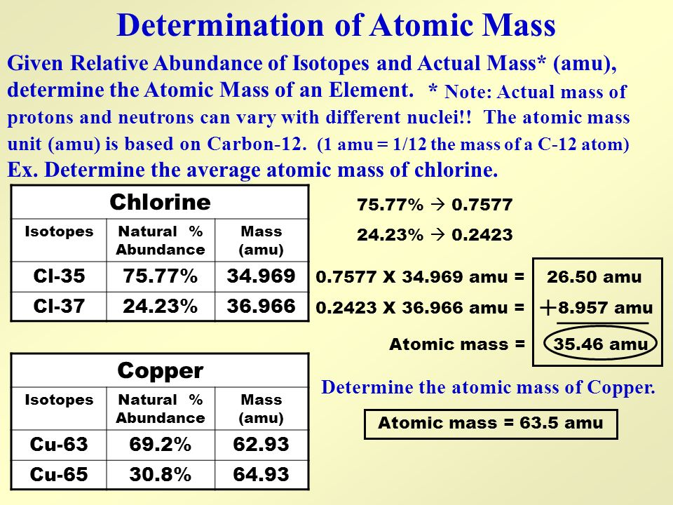 Determination of Atomic Mass Given Relative Abundance of Isotopes and Actual Mass* (amu), determine the Atomic Mass of an Element. * Note: Actual mass