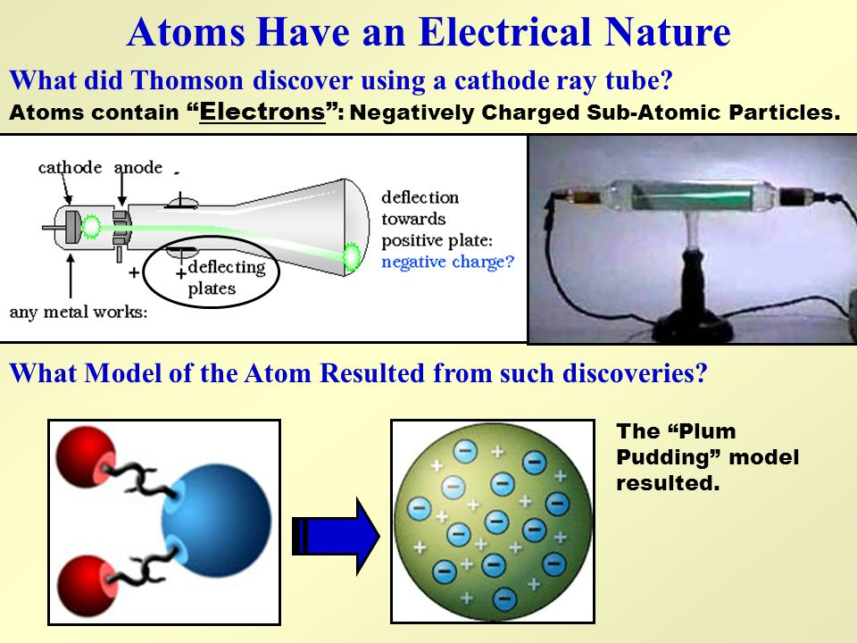 Atoms Have an Electrical Nature What did Thomson discover using a cathode ray tube? Atoms containElectrons : Negatively Charged Sub-Atomic Particles.