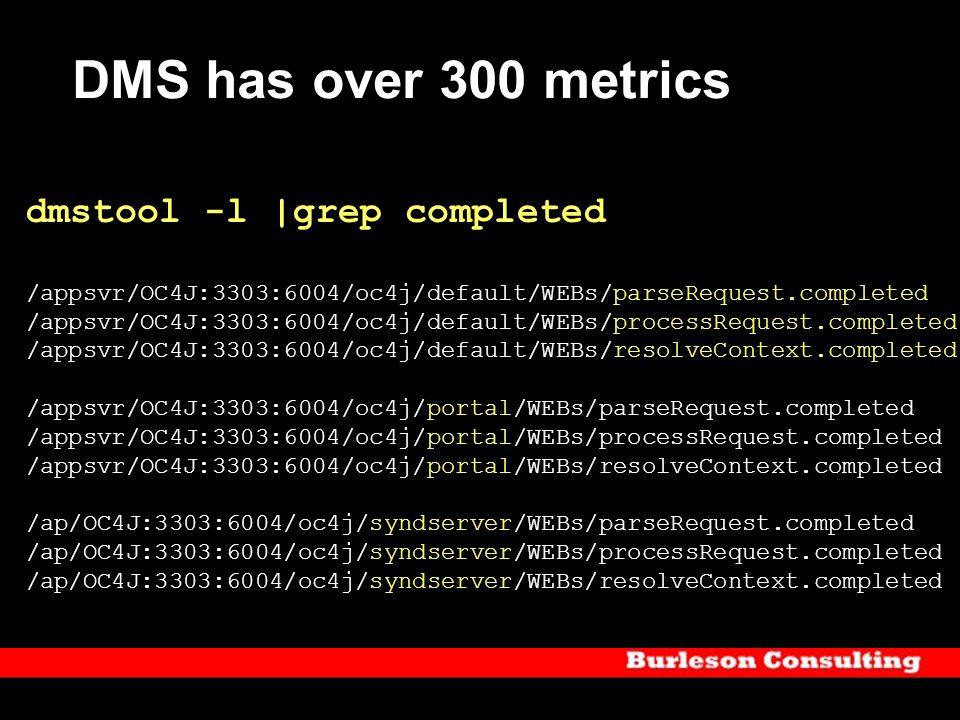 DMS has over 300 metrics dmstool -l  grep completed /appsvr/OC4J:3303:6004/oc4j/default/WEBs/parseRequest.completed /appsvr/OC4J:3303:6004/oc4j/defaul
