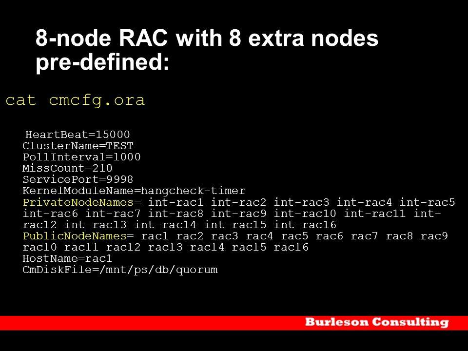 8-node RAC with 8 extra nodes pre-defined: cat cmcfg.ora HeartBeat=15000 ClusterName=TEST PollInterval=1000 MissCount=210 ServicePort=9998 KernelModul