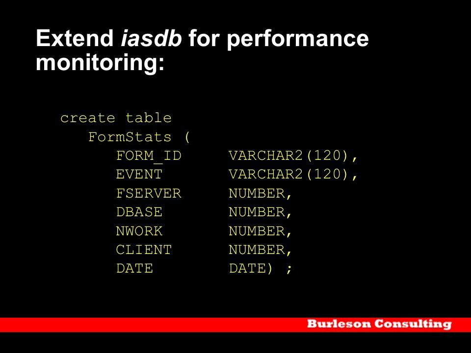 Extend iasdb for performance monitoring: create table FormStats ( FORM_ID VARCHAR2(120), EVENT VARCHAR2(120), FSERVER NUMBER, DBASE NUMBER, NWORK NUMB