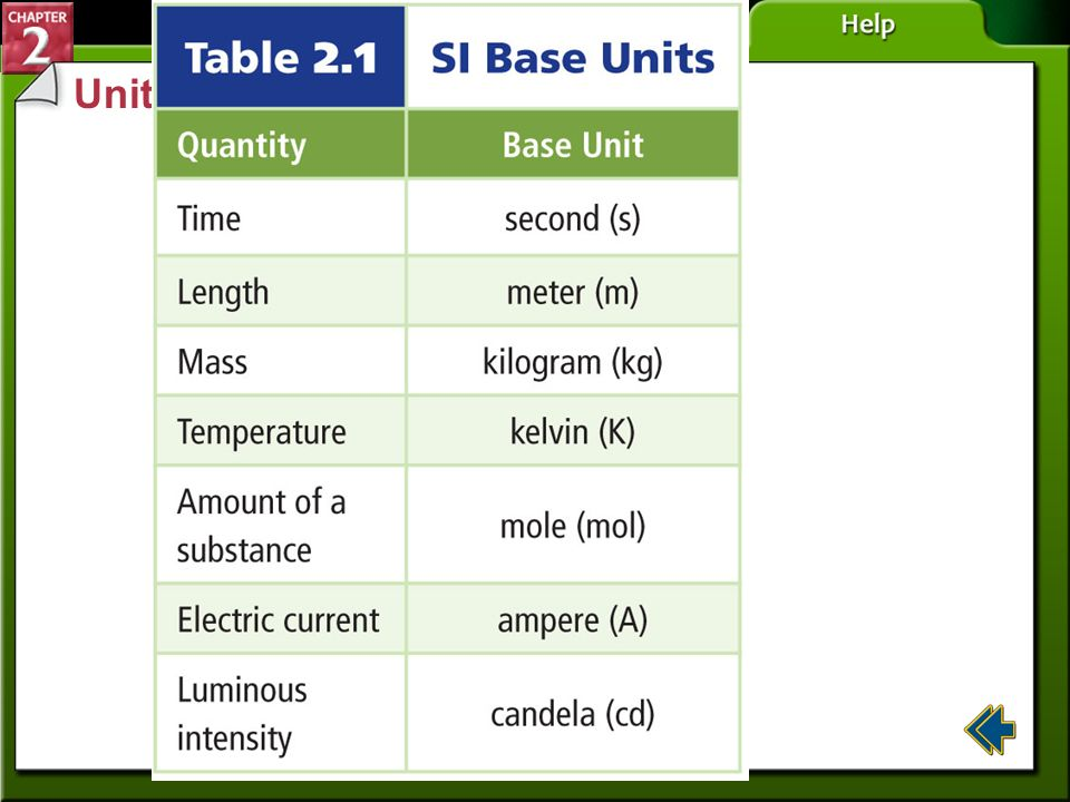 Section 2-2 Scientific Notation (cont.) 800.