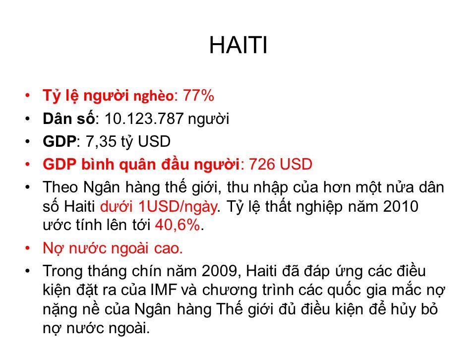 HAITI T l ng ư i nghèo: 77% Dân s: 10.123.787 ng ư i GDP: 7,35 t USD GDP bình quân đ u ng ư i: 726 USD Theo Ngân hàng th gii, thu nhp ca h ơ n mt na d