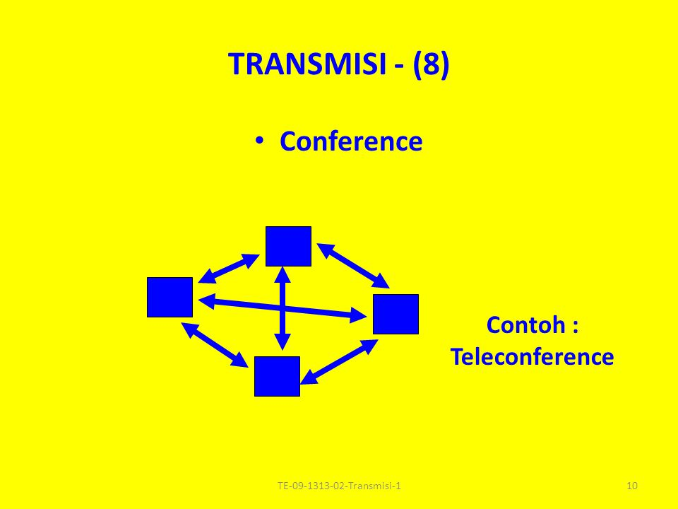 Conference Contoh : Teleconference TRANSMISI - (8) 10TE-09-1313-02-Transmisi-1