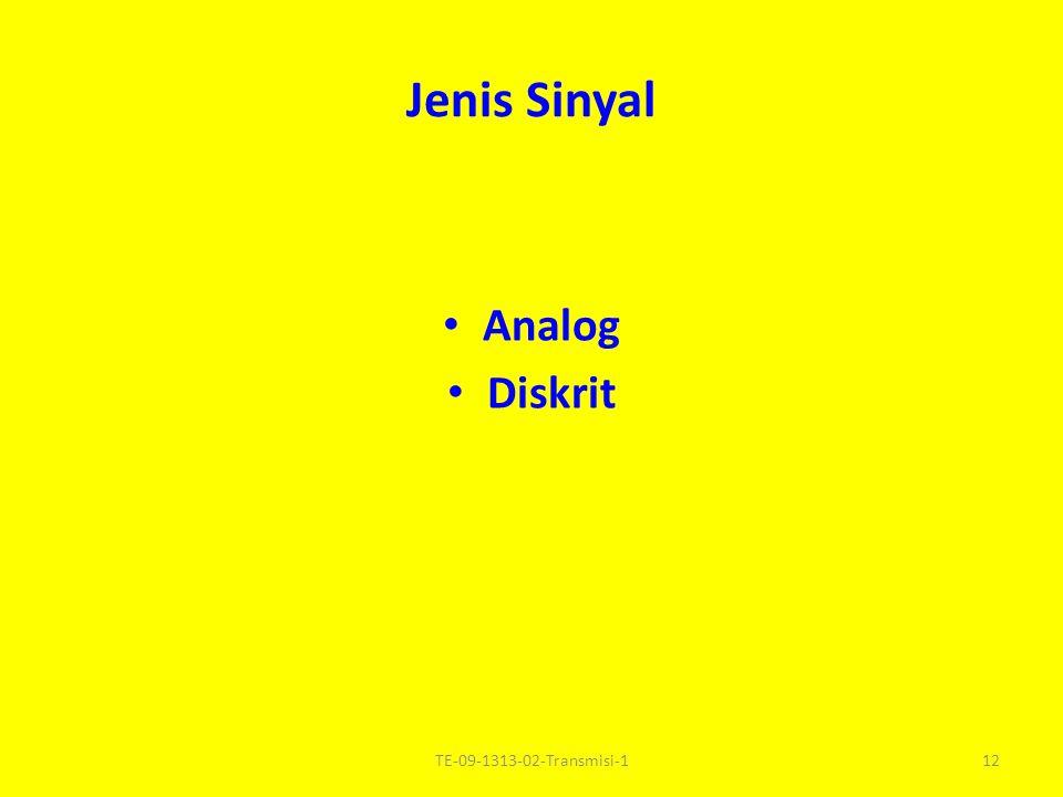 Jenis Sinyal Analog Diskrit 12TE-09-1313-02-Transmisi-1