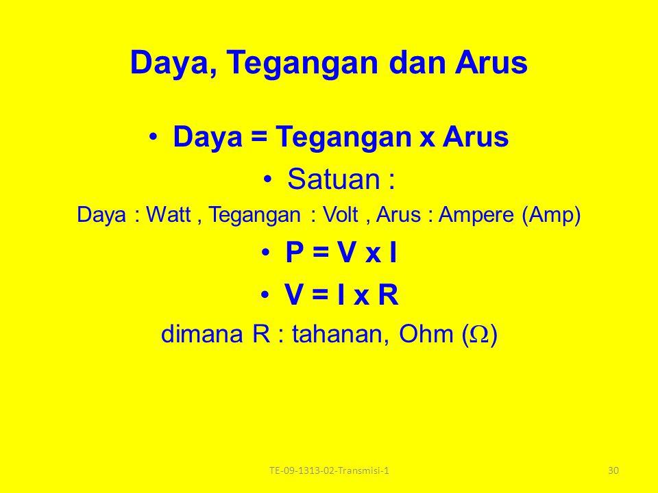 Daya, Tegangan dan Arus Daya = Tegangan x Arus Satuan : Daya : Watt, Tegangan : Volt, Arus : Ampere (Amp) P = V x I V = I x R dimana R : tahanan, Ohm