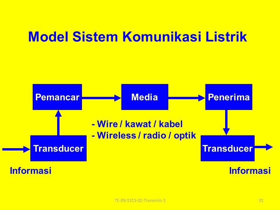 Model Sistem Komunikasi Listrik Media Transducer PemancarPenerima Informasi - Wire / kawat / kabel - Wireless / radio / optik 31TE-09-1313-02-Transmis