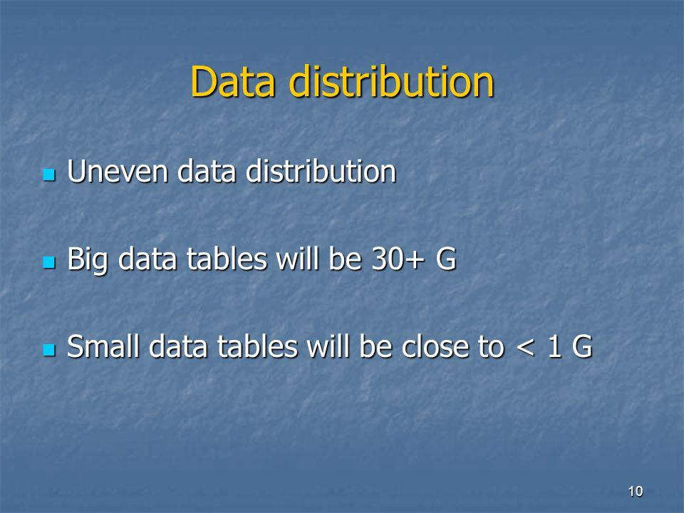10 Data distribution Uneven data distribution Uneven data distribution Big data tables will be 30+ G Big data tables will be 30+ G Small data tables will be close to < 1 G Small data tables will be close to < 1 G