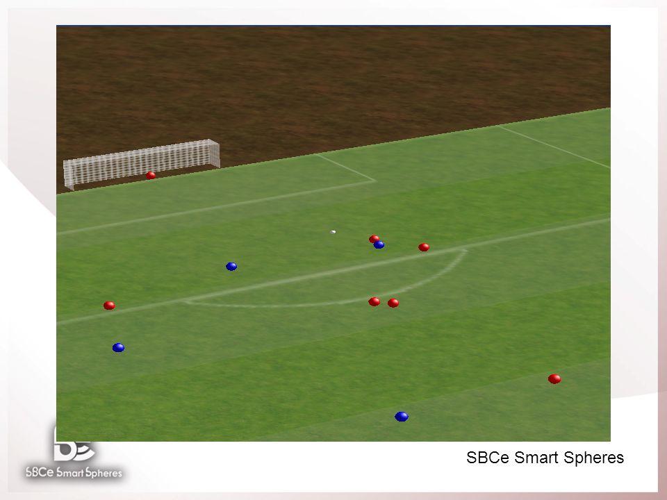 SBCe Smart Spheres