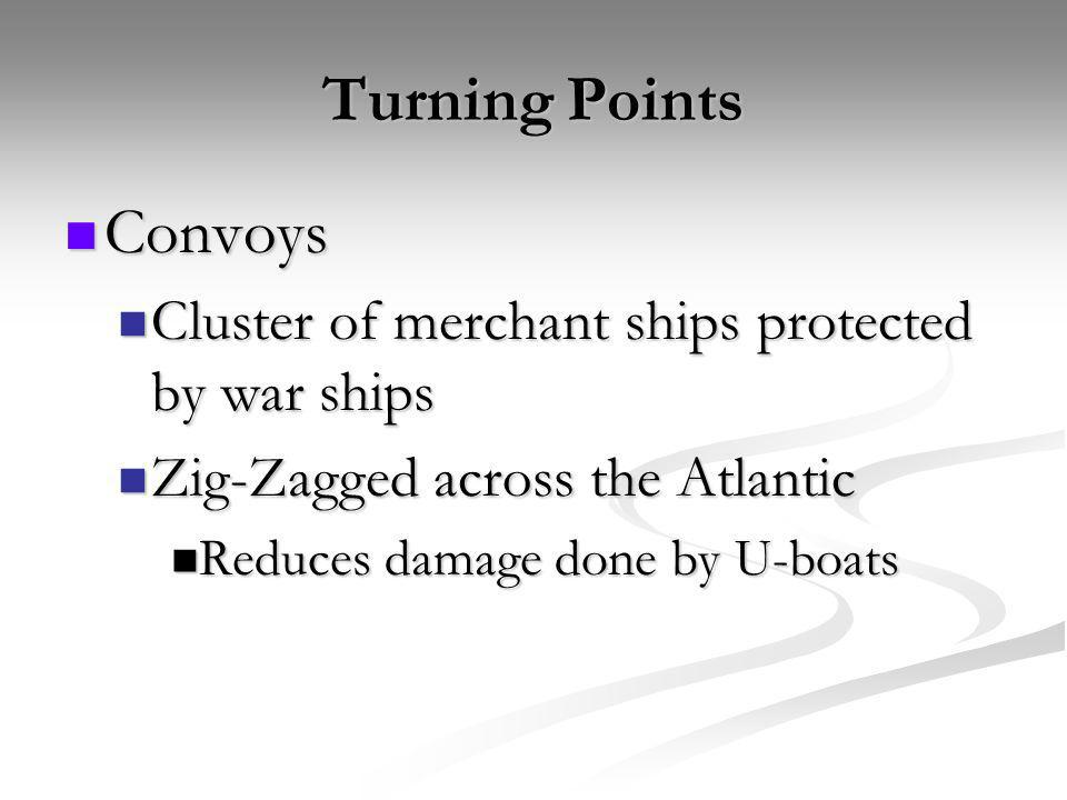 Turning Points Convoys Convoys Cluster of merchant ships protected by war ships Cluster of merchant ships protected by war ships Zig-Zagged across the