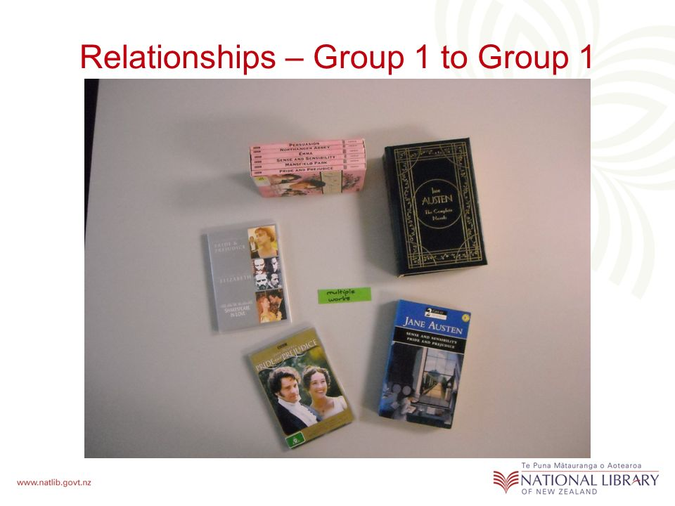 Relationships – Group 1 to Group 1