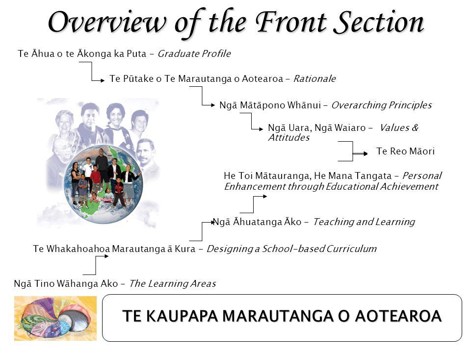 Overview of the Front Section Te Āhua o te Ākonga ka Puta - Graduate Profile Te Pūtake o Te Marautanga o Aotearoa - Rationale Ngā Mātāpono Whānui - Overarching Principles Ngā Uara, Ngā Waiaro - Values & Attitudes Te Reo Māori He Toi Mātauranga, He Mana Tangata - Personal Enhancement through Educational Achievement Ngā Āhuatanga Āko - Teaching and Learning Te Whakahoahoa Marautanga ā Kura - Designing a School-based Curriculum Ngā Tino Wāhanga Ako - The Learning Areas TE KAUPAPA MARAUTANGA O AOTEAROA