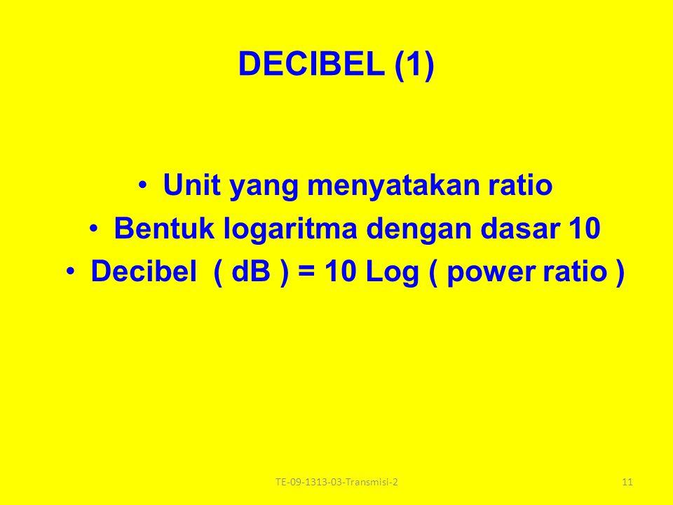 Ringkasan (2) Bel = 2 Log I 1 /I 2, jika R1 R1 = R2R2 Bel = 2 Log I 1 /I 2 + Log R 1 /R 2, jika R1 R1 R2R2 Bel = 2 Log (I 1 R 1 )/(I 2 R 2 ), jika R1 R1 R2R2 10TE-09-1313-03-Transmisi-2