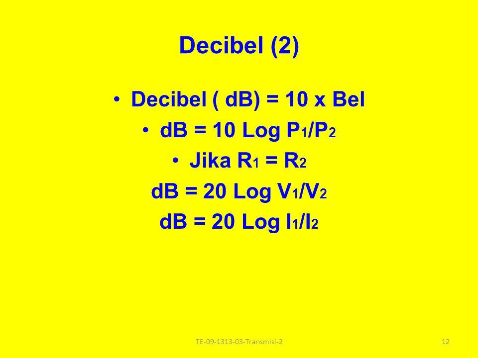 DECIBEL (1) Unit yang menyatakan ratio Bentuk logaritma dengan dasar 10 Decibel ( dB ) = 10 Log ( power ratio ) 11TE-09-1313-03-Transmisi-2