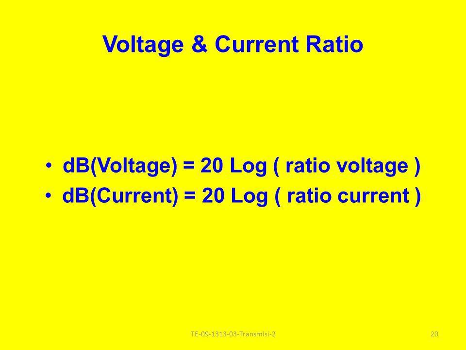 dBm, dBW, Watt & milliWatt 19TE-09-1313-03-Transmisi-2
