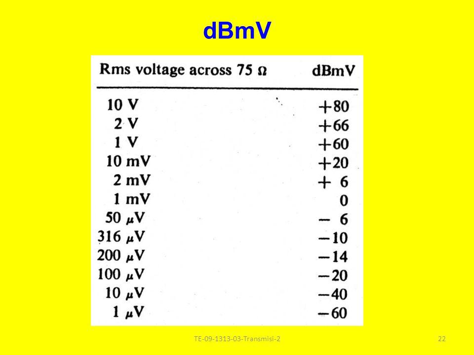 dBmV Digunakan pada transmisi video Tegangan ( Voltage ) referensi = 1 mVolt pada beban 75 Ohm dBmV = 20 Log ( tegangan/1 mVolt ) 21TE-09-1313-03-Transmisi-2