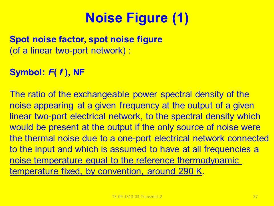 Series Network N1N1 N2N2 N3N3 T S 10dBm G 3 dB L 5 dB G 3 dB 13 dBm 8 dBm 11 dBm 36TE-09-1313-03-Transmisi-2