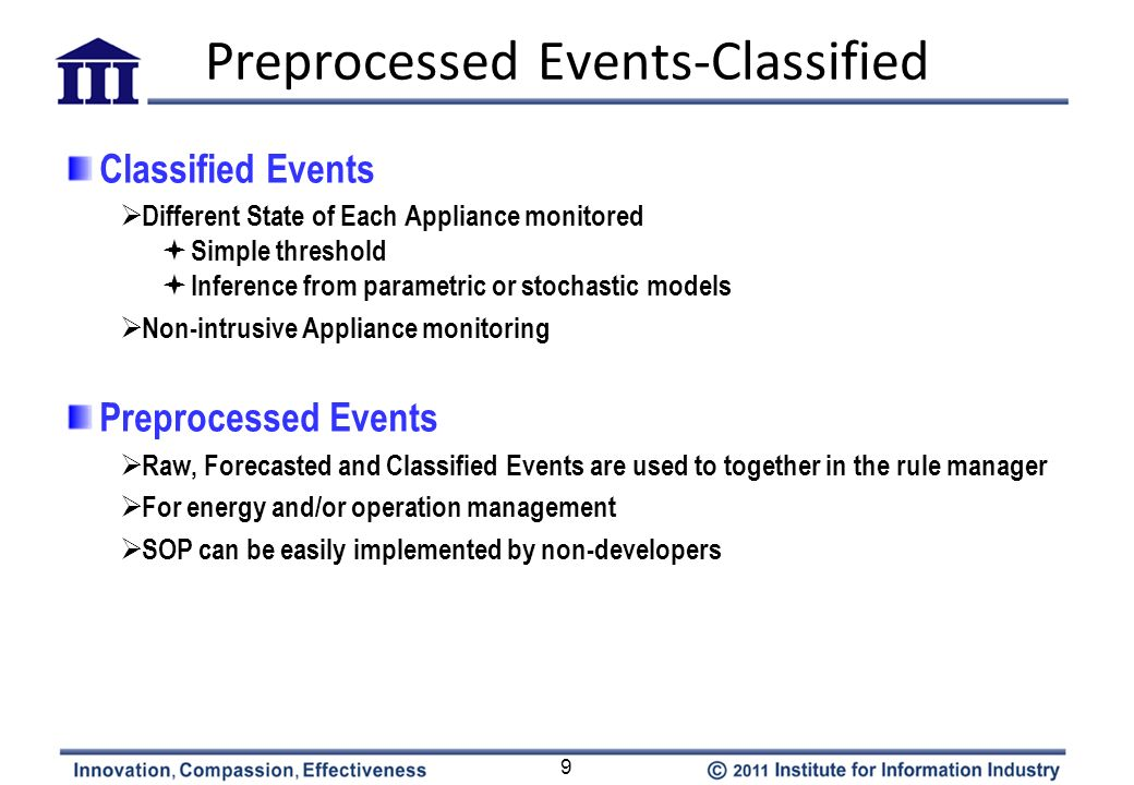 Preprocessed Events-Classified Classified Events Different State of Each Appliance monitored Simple threshold Inference from parametric or stochastic