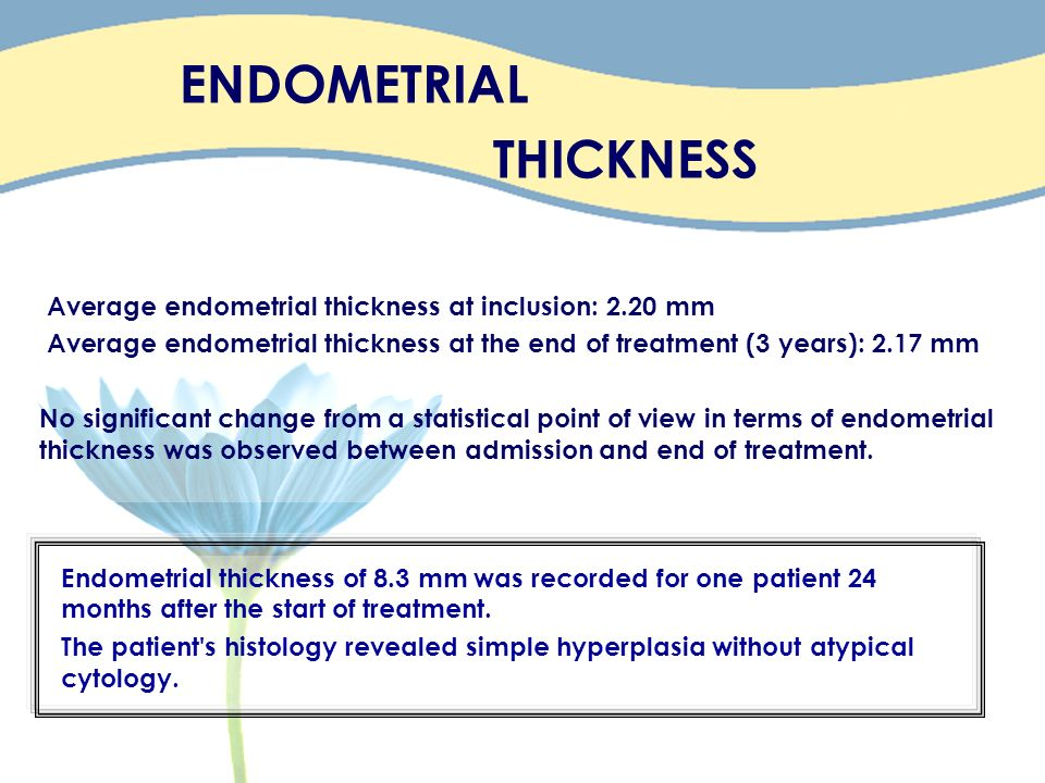 ENDOMETRIAL THICKNESS Average endometrial thickness at inclusion: 2.20 mm Average endometrial thickness at the end of treatment (3 years): 2.17 mm No