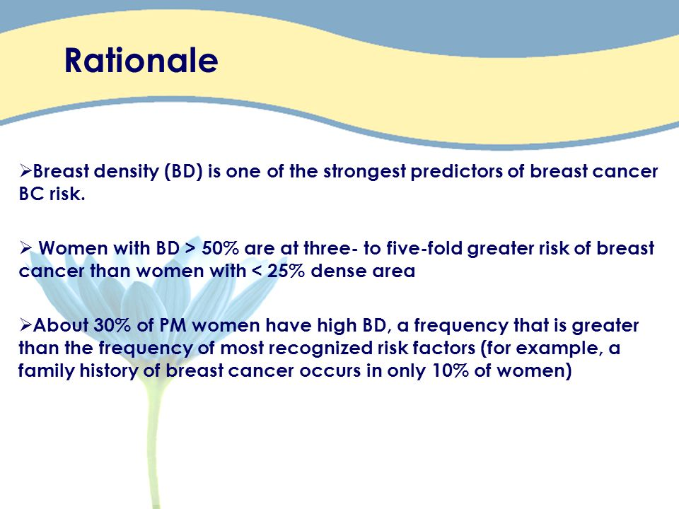 Rationale Breast density (BD) is one of the strongest predictors of breast cancer BC risk. Women with BD > 50% are at three- to five-fold greater risk
