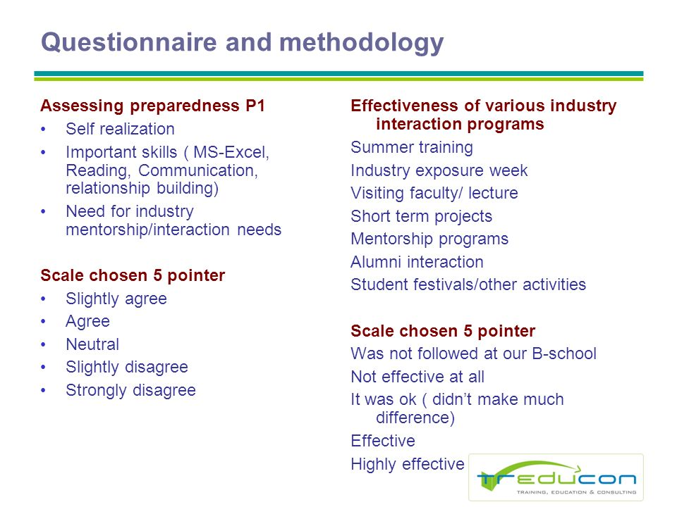 Questionnaire and methodology Assessing preparedness P1 Self realization Important skills ( MS-Excel, Reading, Communication, relationship building) Need for industry mentorship/interaction needs Scale chosen 5 pointer Slightly agree Agree Neutral Slightly disagree Strongly disagree Effectiveness of various industry interaction programs Summer training Industry exposure week Visiting faculty/ lecture Short term projects Mentorship programs Alumni interaction Student festivals/other activities Scale chosen 5 pointer Was not followed at our B-school Not effective at all It was ok ( didnt make much difference) Effective Highly effective