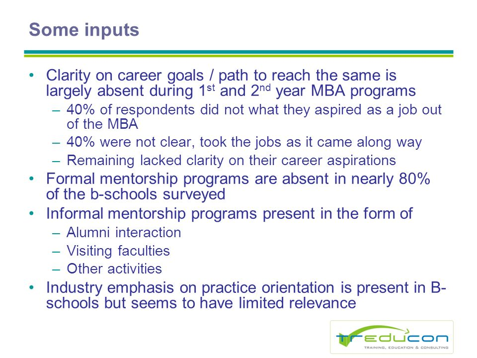 Some inputs Clarity on career goals / path to reach the same is largely absent during 1 st and 2 nd year MBA programs –40% of respondents did not what they aspired as a job out of the MBA –40% were not clear, took the jobs as it came along way –Remaining lacked clarity on their career aspirations Formal mentorship programs are absent in nearly 80% of the b-schools surveyed Informal mentorship programs present in the form of –Alumni interaction –Visiting faculties –Other activities Industry emphasis on practice orientation is present in B- schools but seems to have limited relevance