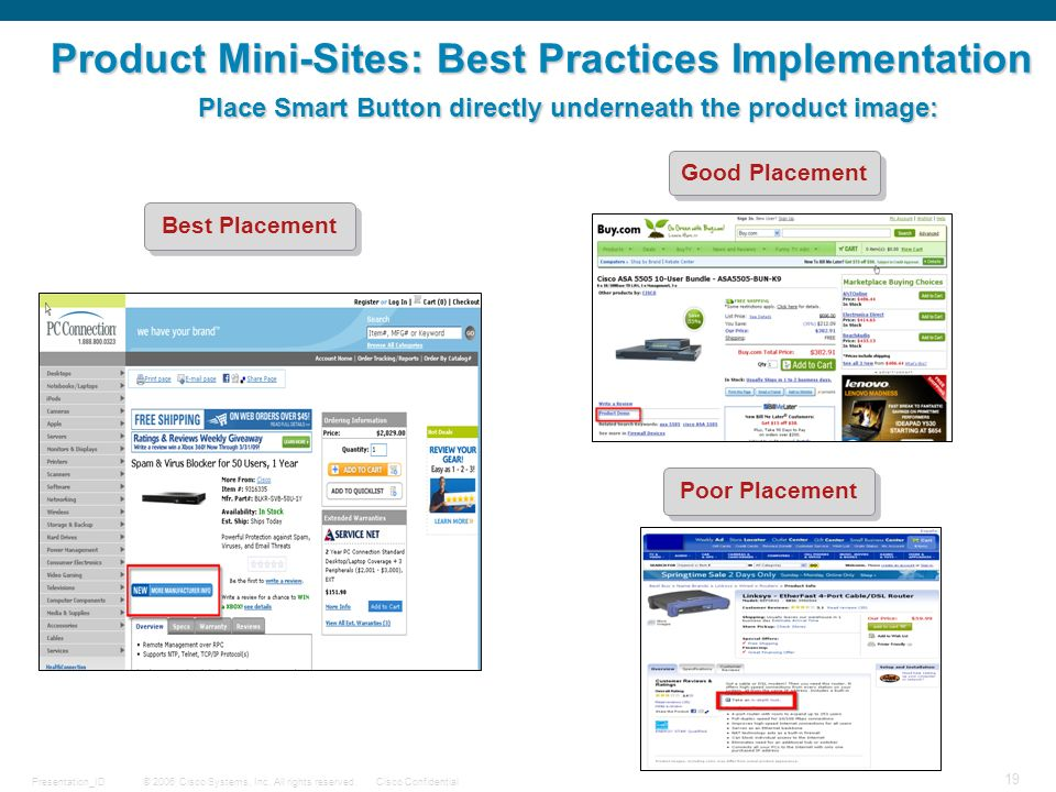 © 2006 Cisco Systems, Inc. All rights reserved.Cisco ConfidentialPresentation_ID 19 Product Mini-Sites: Best Practices Implementation Place Smart Butt