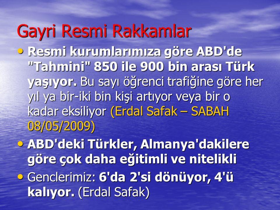 AMERİKADA KAÇ TÜRK VAR-2 1820 den bügüne kadar toplam 495,553 Türk göçmen ABDye geldi. Şu anda 117,575 Türk göçmen veya Türk asıllı kişiler ABDde yaşı