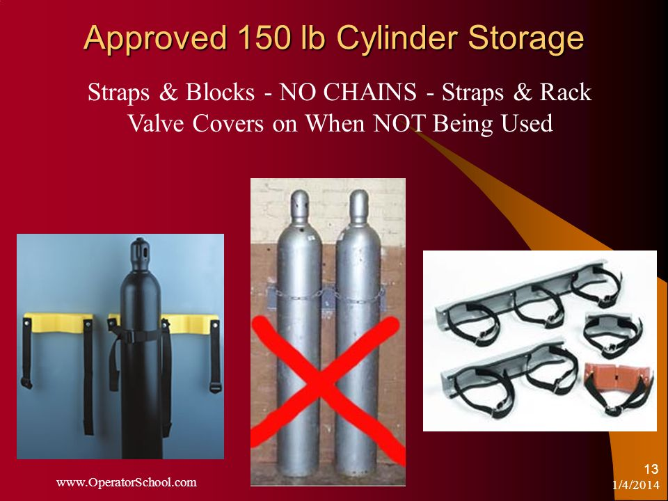 1/4/2014 www.OperatorSchool.com 13 Approved 150 lb Cylinder Storage Straps & Blocks - NO CHAINS - Straps & Rack Valve Covers on When NOT Being Used