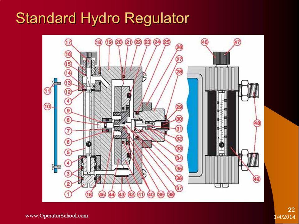 1/4/2014 www.OperatorSchool.com 22 Standard Hydro Regulator