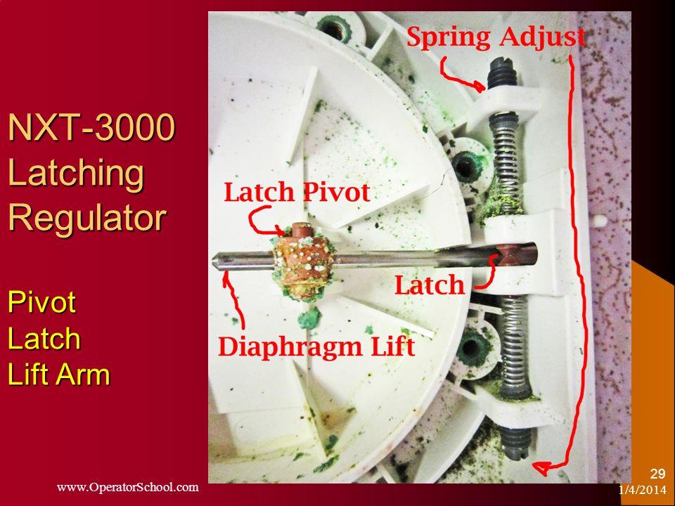 NXT-3000 Latching Regulator Pivot Latch Lift Arm 1/4/2014 www.OperatorSchool.com 29