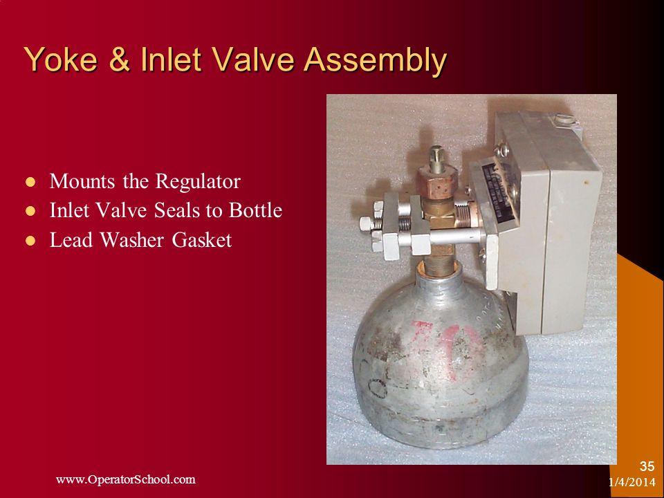 1/4/2014 www.OperatorSchool.com 35 Yoke & Inlet Valve Assembly Mounts the Regulator Inlet Valve Seals to Bottle Lead Washer Gasket
