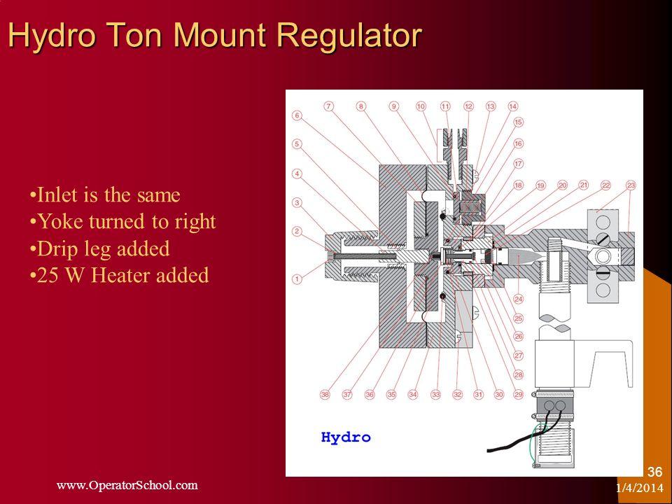 1/4/2014 www.OperatorSchool.com 36 Hydro Ton Mount Regulator Inlet is the same Yoke turned to right Drip leg added 25 W Heater added