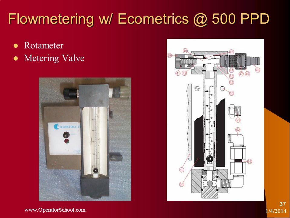 1/4/2014 www.OperatorSchool.com 37 Flowmetering w/ Ecometrics @ 500 PPD Rotameter Metering Valve