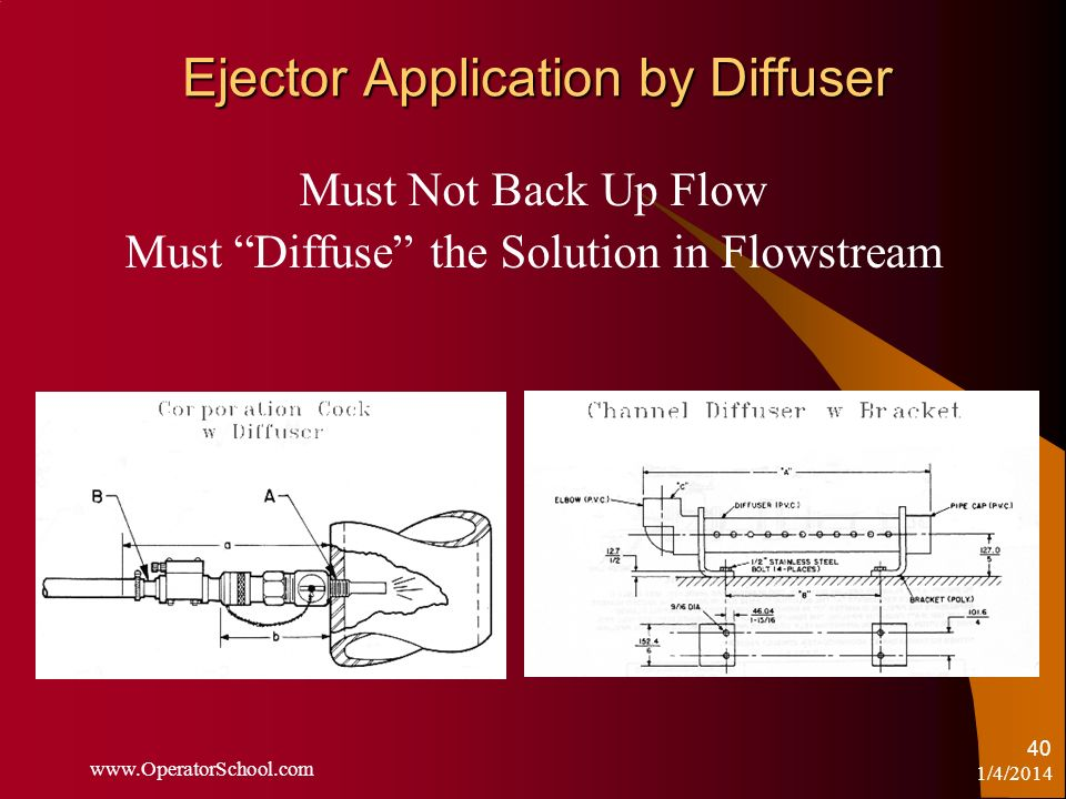 1/4/2014 www.OperatorSchool.com 40 Ejector Application by Diffuser Must Not Back Up Flow Must Diffuse the Solution in Flowstream