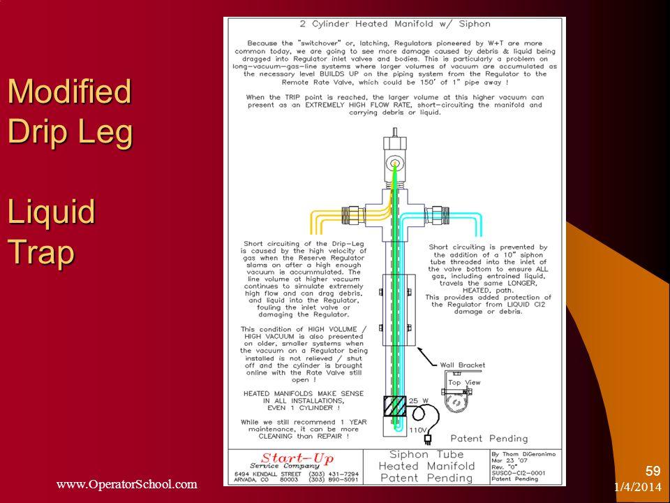 Modified Drip Leg Liquid Trap 1/4/2014 www.OperatorSchool.com 59
