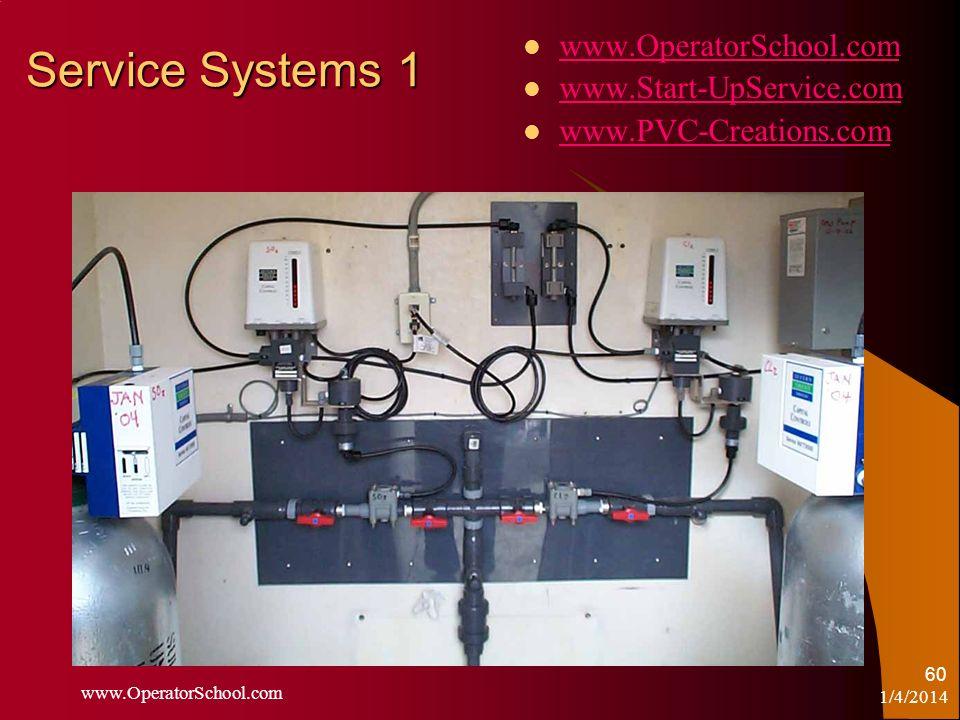 1/4/2014 www.OperatorSchool.com 60 Service Systems 1 www.OperatorSchool.com www.Start-UpService.com www.PVC-Creations.com