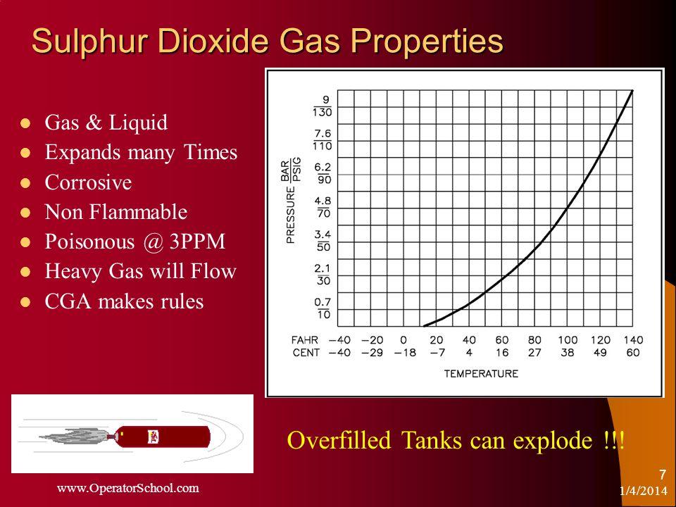 1/4/2014 www.OperatorSchool.com 7 Sulphur Dioxide Gas Properties Gas & Liquid Expands many Times Corrosive Non Flammable Poisonous @ 3PPM Heavy Gas wi