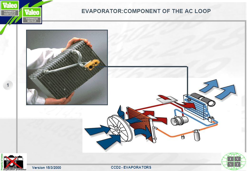 Version 15/3/2000 CCD2 - EVAPORATORS 1 EVAPORATOR:COMPONENT OF THE AC LOOP