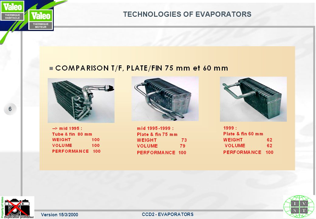 Version 15/3/2000 CCD2 - EVAPORATORS 6 TECHNOLOGIES OF EVAPORATORS