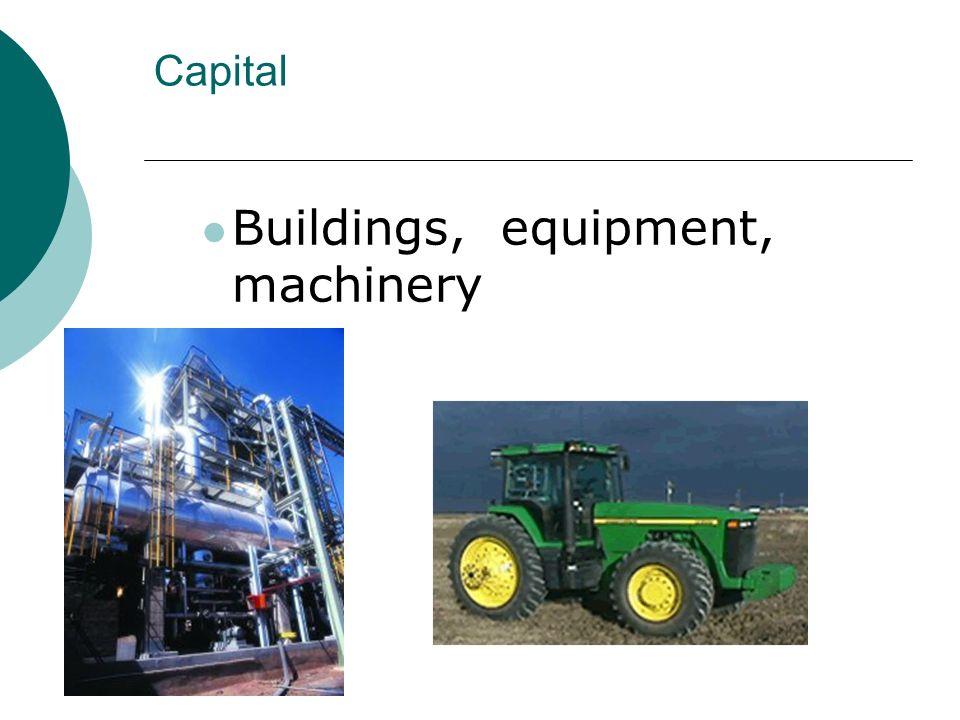 Capital Buildings, equipment, machinery