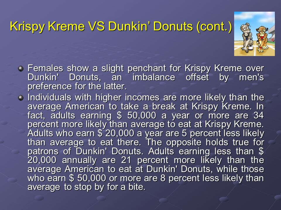 Krispy Kreme VS Dunkin Donuts (cont.) Females show a slight penchant for Krispy Kreme over Dunkin' Donuts, an imbalance offset by men's preference for