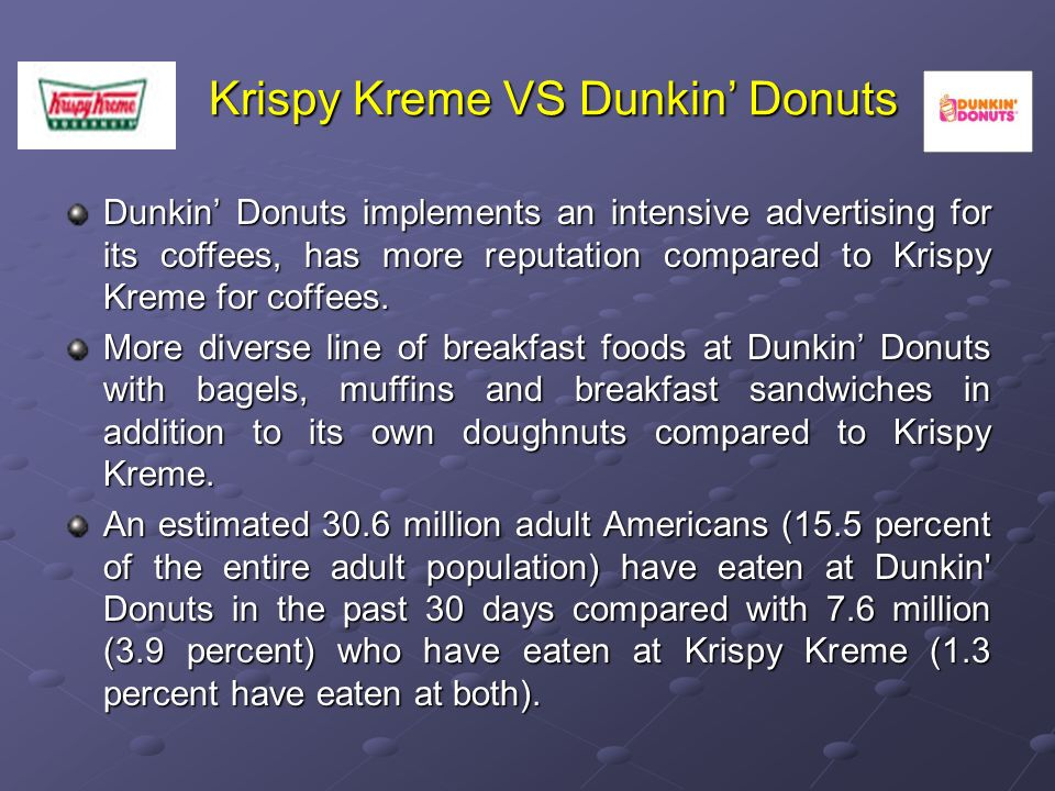 Krispy Kreme VS Dunkin Donuts Krispy Kreme VS Dunkin Donuts Dunkin Donuts implements an intensive advertising for its coffees, has more reputation compared to Krispy Kreme for coffees.