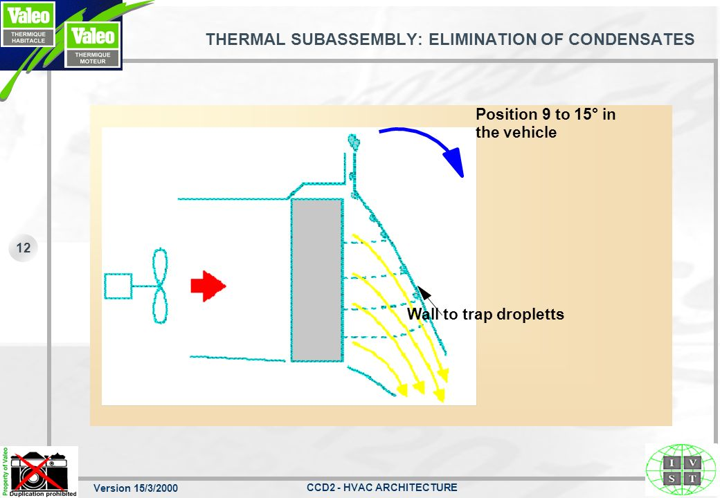 Version 15/3/2000 CCD2 - HVAC ARCHITECTURE 11 THERMAL SUBASSEMBLY: EVAPORATOR