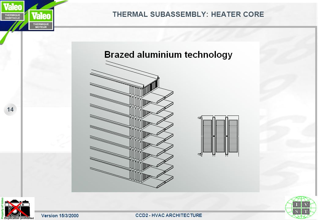 Version 15/3/2000 CCD2 - HVAC ARCHITECTURE 13 THERMAL SUBASSEMBLY: HEATER CORE